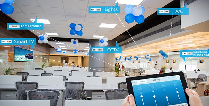 Office automation controled by a smart device