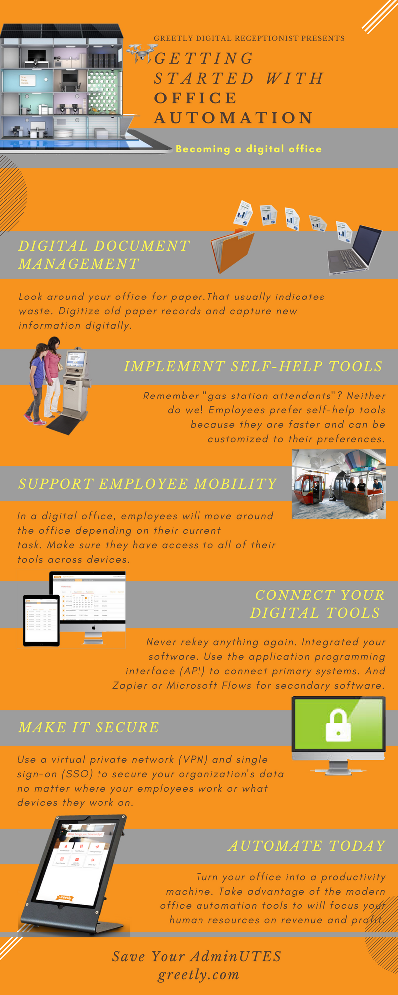 Office Automation Infographic